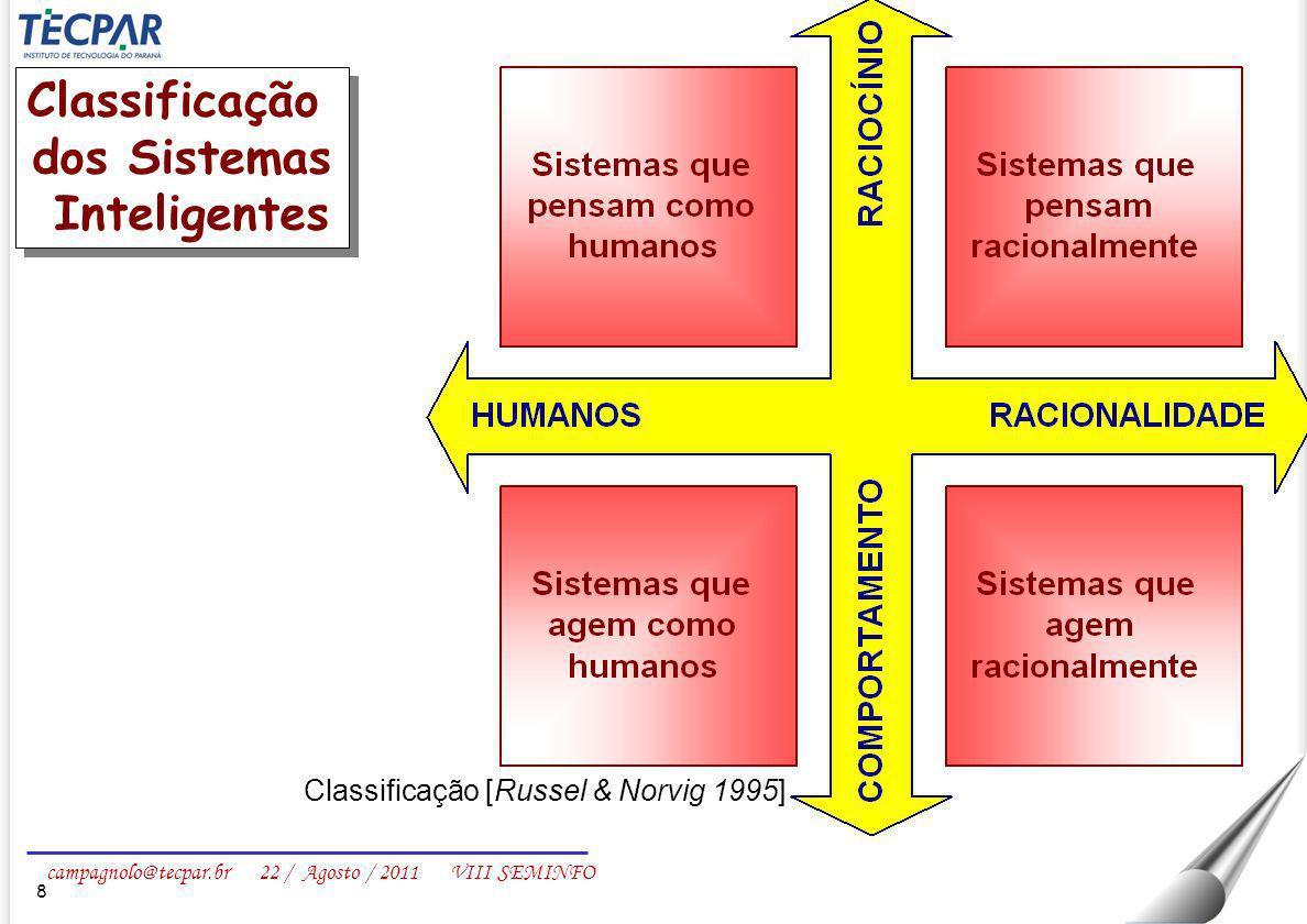 Classificação [Russel & Norvig 1995]